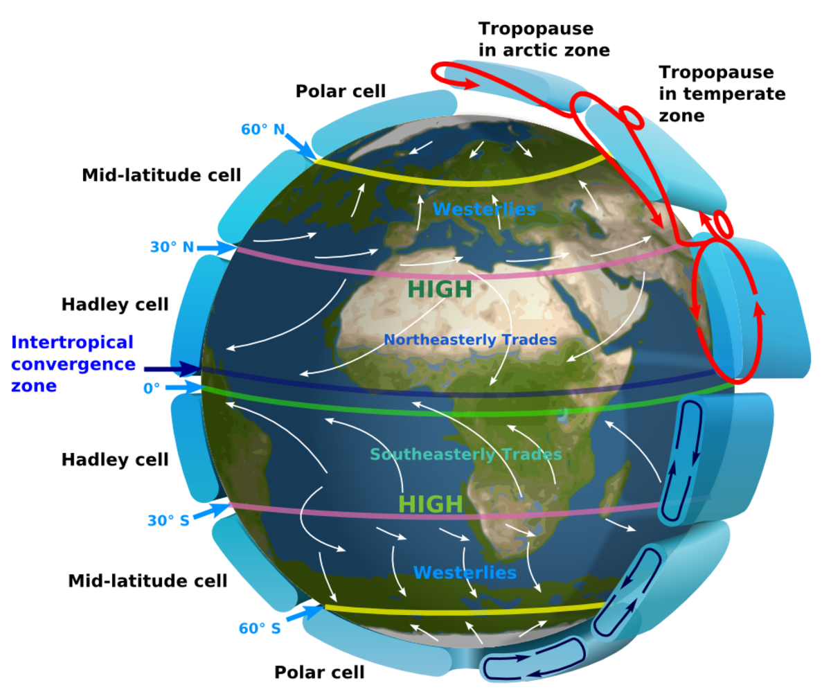 Earth_Global_Circulation_-_en copy.png (Full)