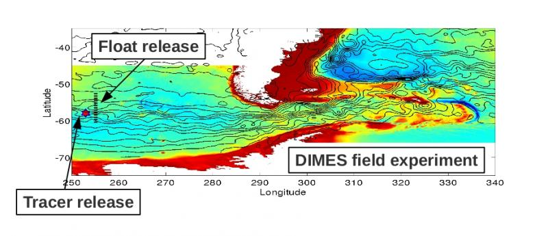 Location of DIMES field study