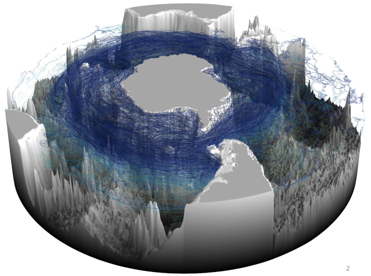 southern_ocean_trajectories.png (Full)